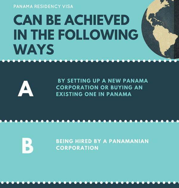 ways to get friendly nations panama residency visa