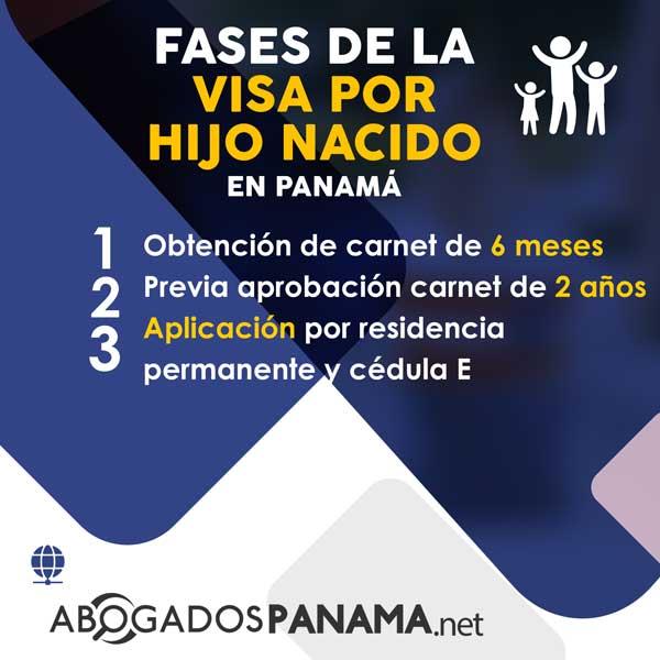 Visa por Hijo nacido en Panamá Fases
